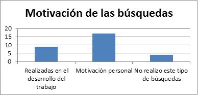 Grafica 3