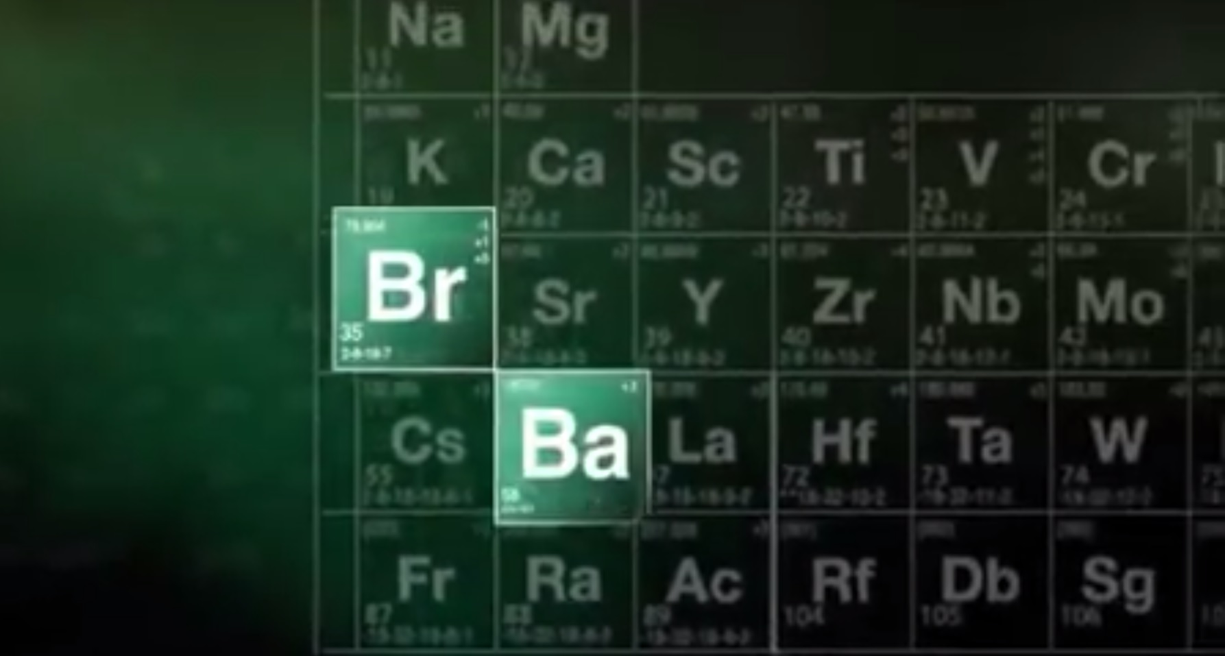 breaking bad tv series 20082013 cast and crew credits including actors actresses directors writers and morebreaking bad s05e12 512 - Tabla Periodica Breaking Bad