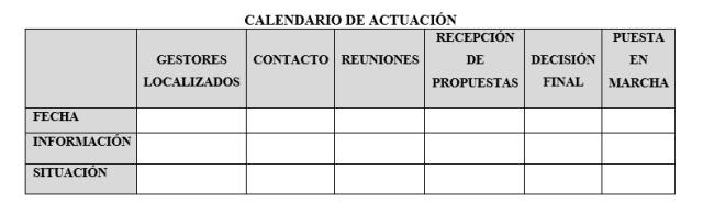 calendario actuacion